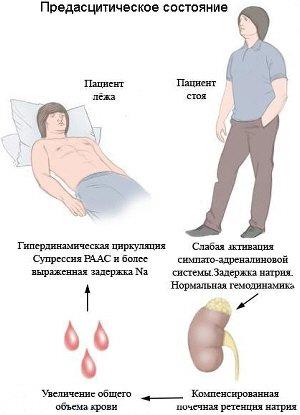 Лечение синегнойной