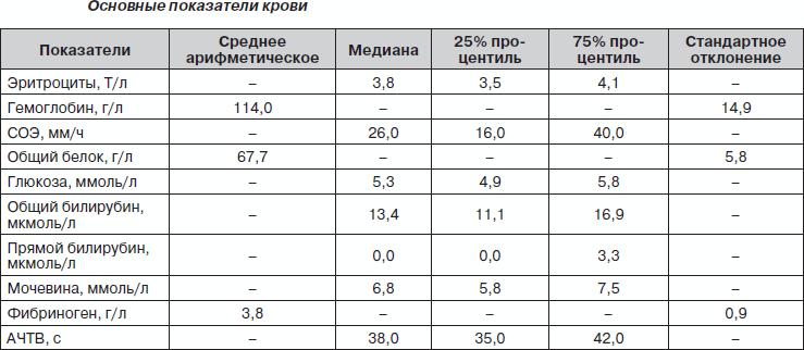Анализ мочи Котловка